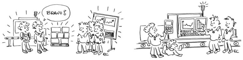 mesurer-analyser-agir